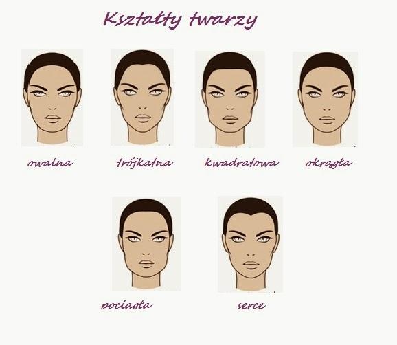 biżuteria w zależności od kształtu twarzy